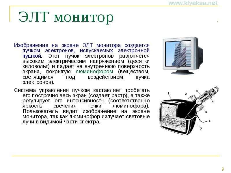 ЭЛТ монитор Изображение на экране ЭЛТ монитора создается пучком электронов, испускаемых электронной