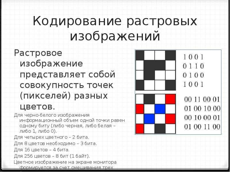 Кодирование растровых изображений Растровое изображение представляет собой совокупность точек (пиксе