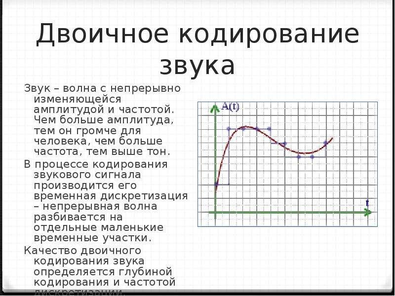 Двоичное кодирование звука Звук – волна с непрерывно изменяющейся амплитудой и частотой. Чем больше