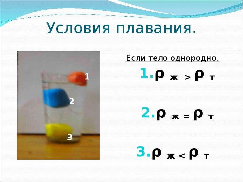 Условия плавания. Если тело однородно. ρ ж > ρ т ρ ж = ρ т ρ ж < ρ т