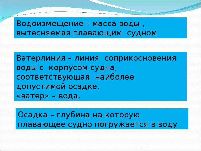 К уроку по теме: Плавание человека и животных, плавание судов, воздухоплавание., слайд 7