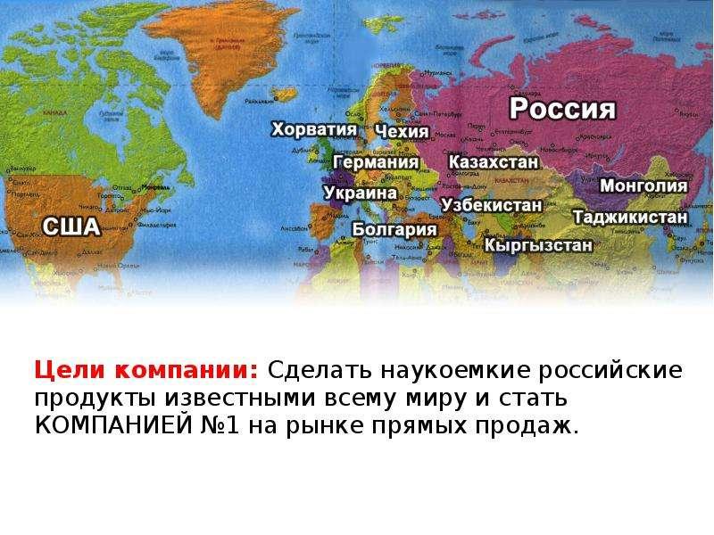 КАРТА МИРА Цели компании: Сделать наукоемкие российские продукты известными всему миру и стать КОМПА