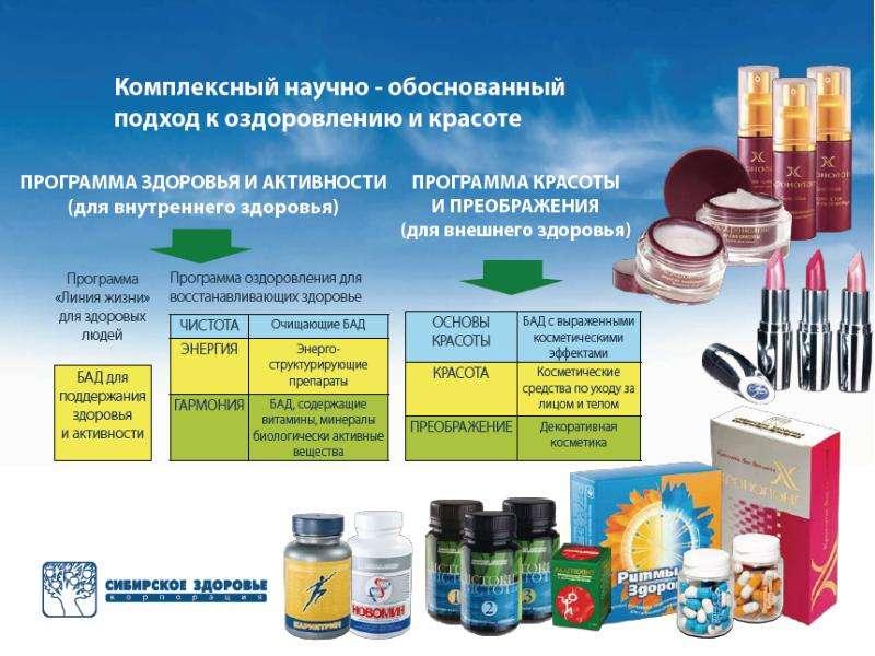 Беспрецедентный опыт работы среди российских компаний, слайд 10