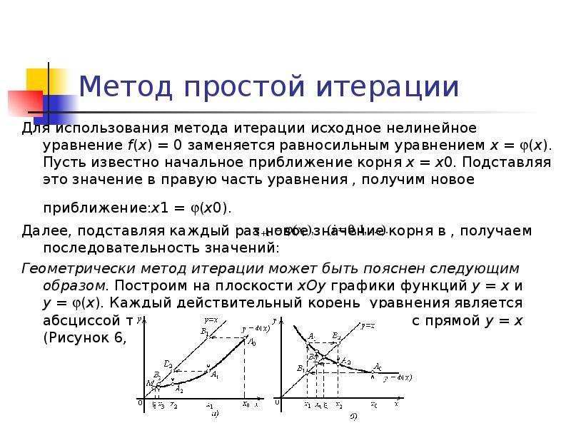 3 решение нелинейных уравнений методом итерации