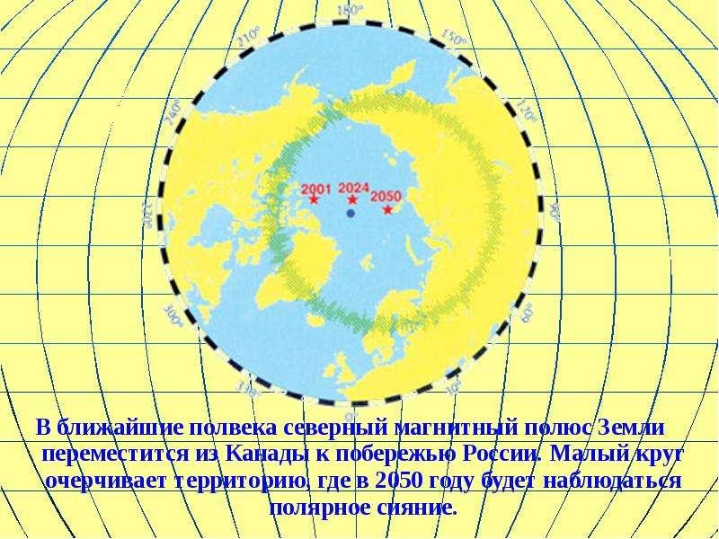 Где находится северный полюс магнитный