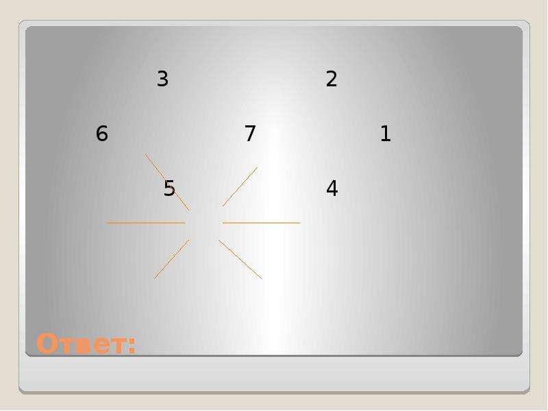 Ответ: 3 2 6 7 1 5 4