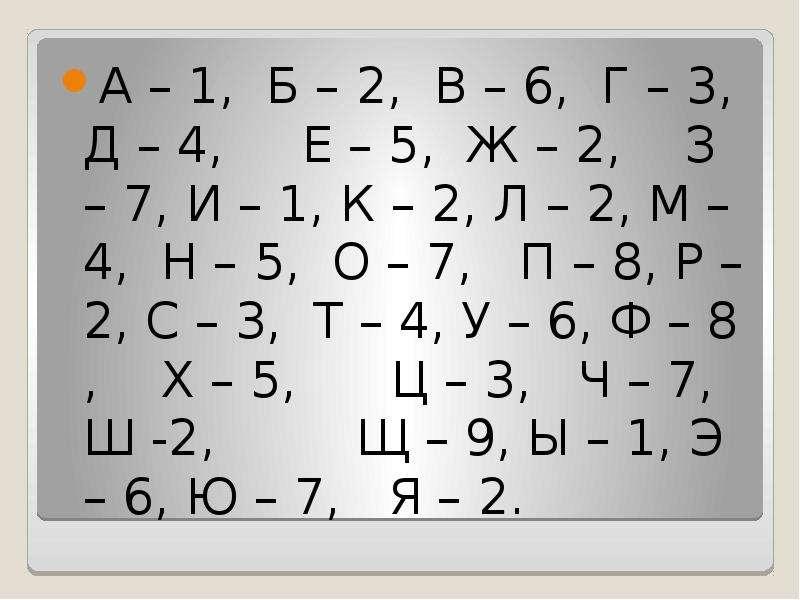 А – 1, Б – 2, В – 6, Г – 3, Д – 4, Е – 5, Ж – 2, З – 7, И – 1, К – 2, Л – 2, М – 4, Н – 5, О – 7, П