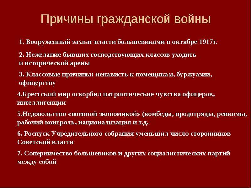 Причины и последствия гражданской войны в россии кратко