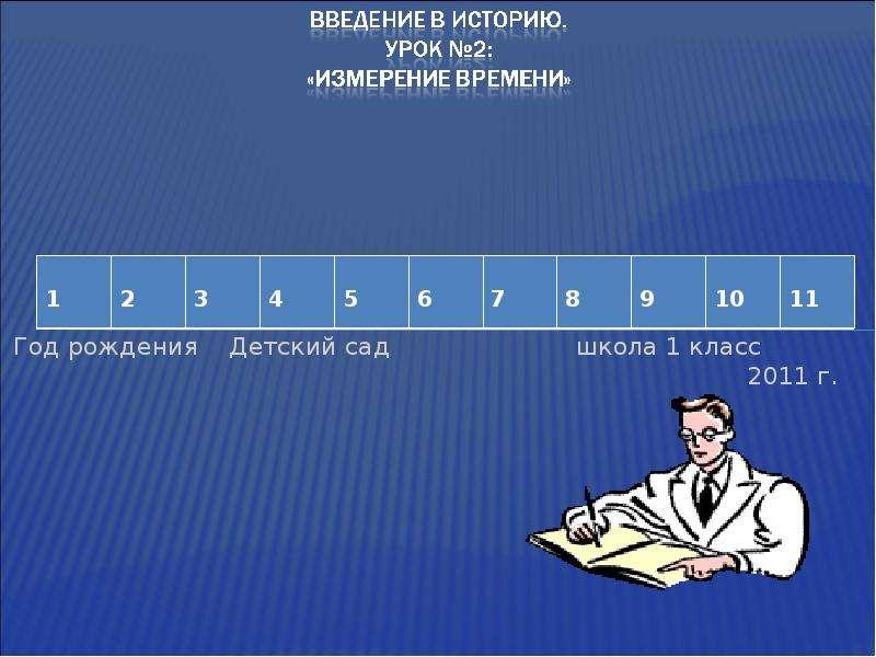 Год рождения Детский сад школа 1 класс 2011 г. Год рождения Детский сад школа 1 класс 2011 г.