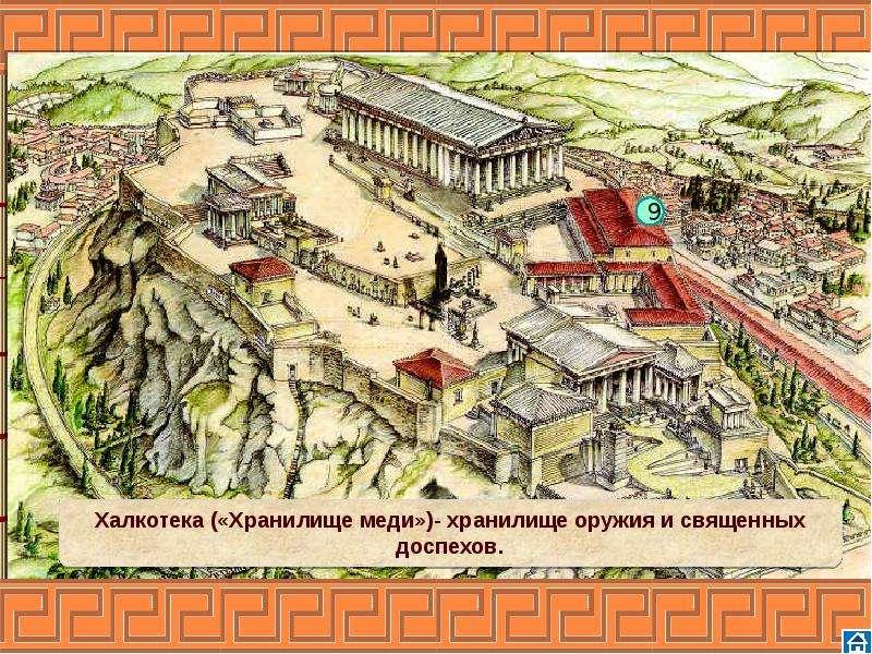 это архитектура и градостроительство античных городов-государств каких грибов