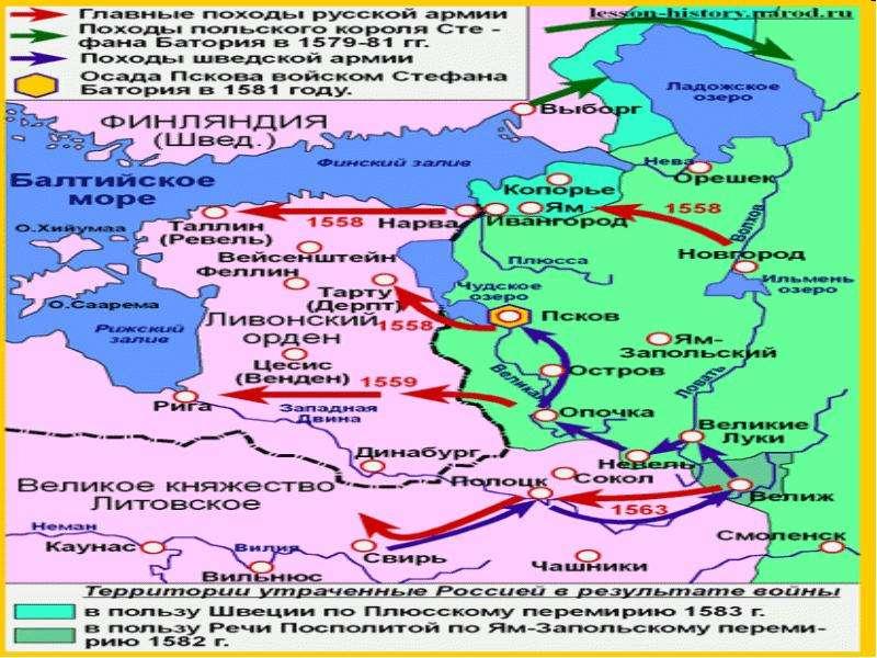 Внешняя политика Ивана Грозного, слайд 8