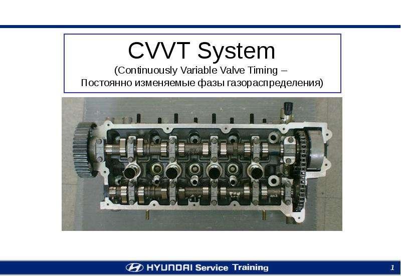 CVVT System (Continuously Variable Valve Timing – Постоянно изменяемые фазы газораспределения)