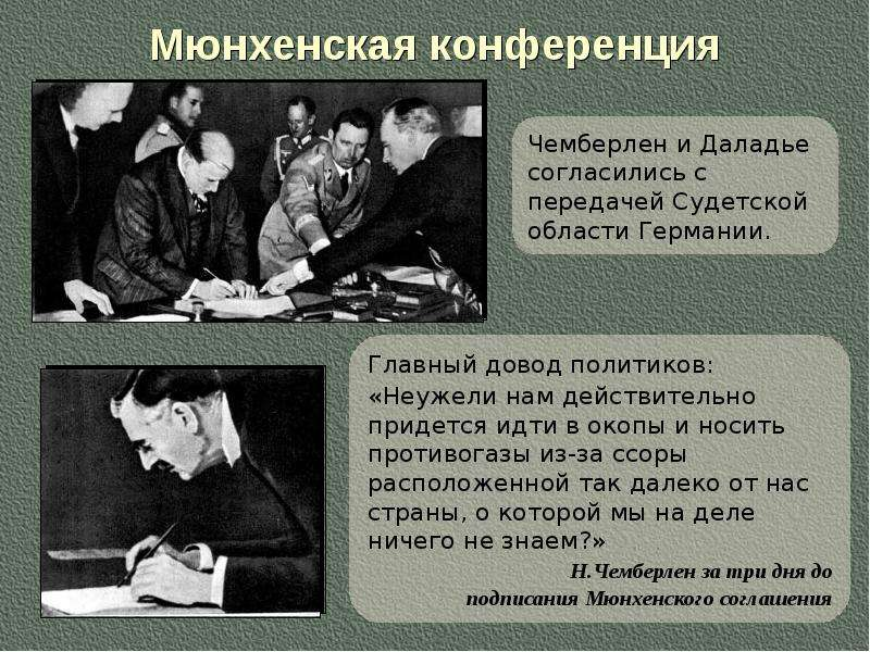 Презентация Внешняя политика Гитлера.