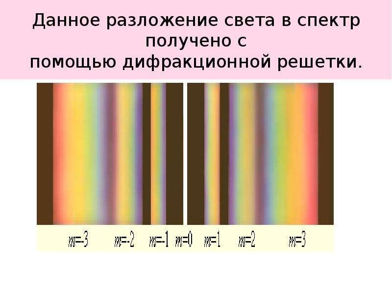 Дифракционная решетка на бумаге