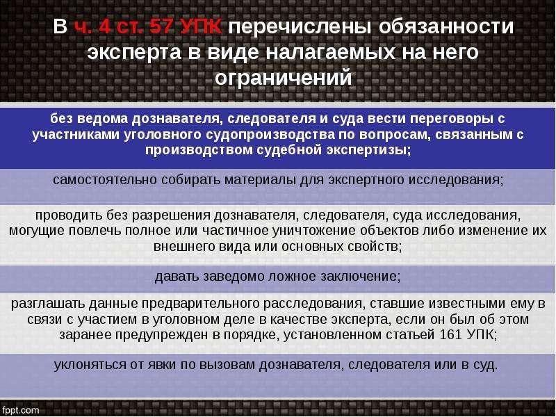 В ч. 4 ст. 57 УПК перечислены обязанности эксперта в виде налагаемых на него ограничений