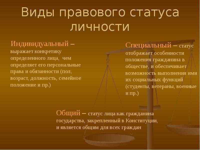 Право и личность принципы правового статуса личности