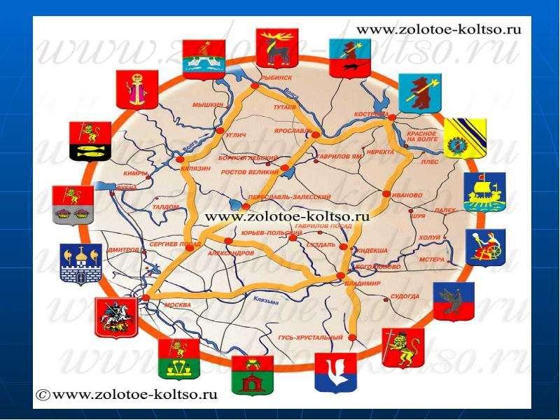Гербы городов золотого кольца россии фото переезд на алтай отзывы