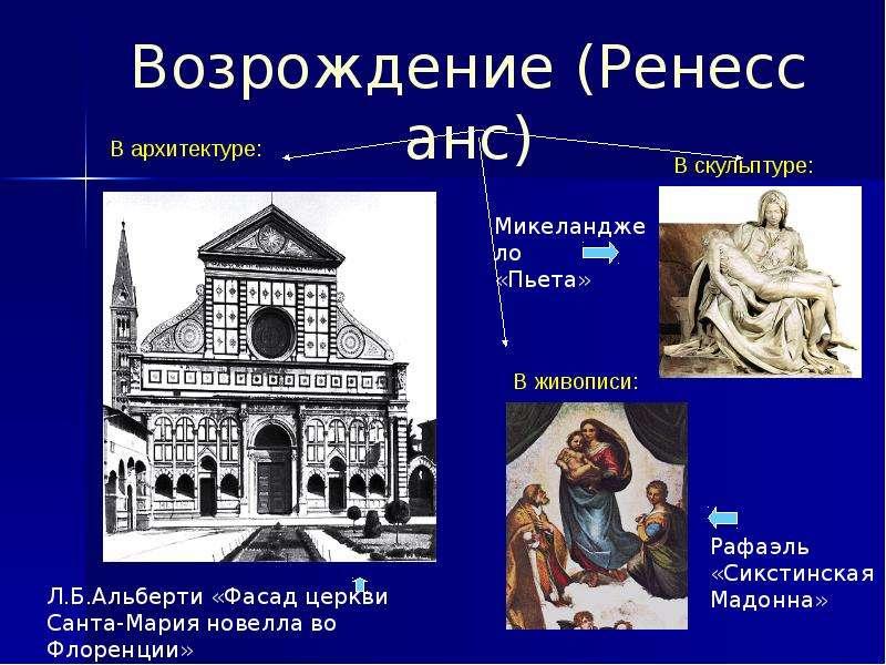 архитектура эпохи раннего и высокого возрождения сайт администрации Городецкого