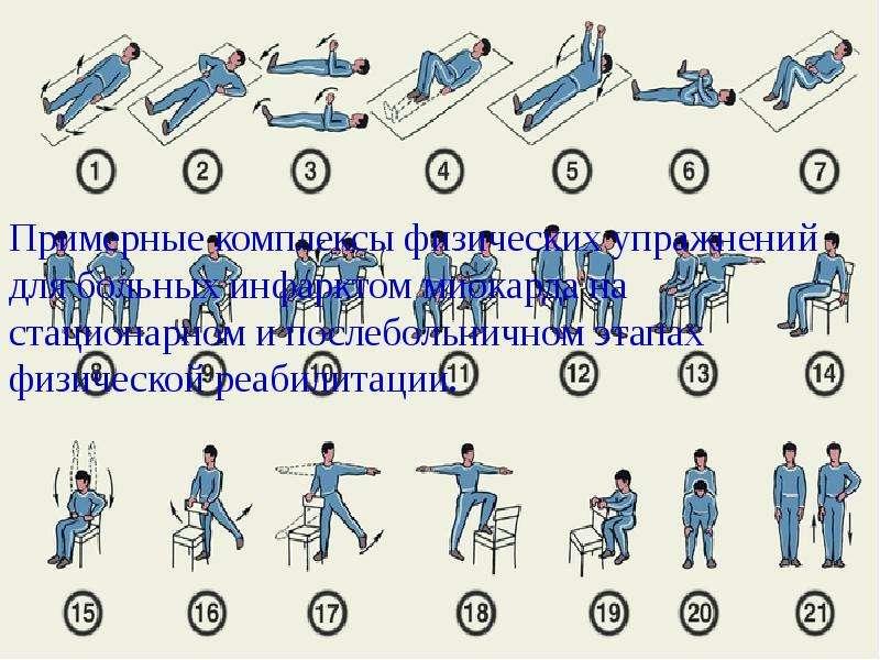 Средства реабилитации: 1) лфк 1) щадящий режим, который во многом повторяет п