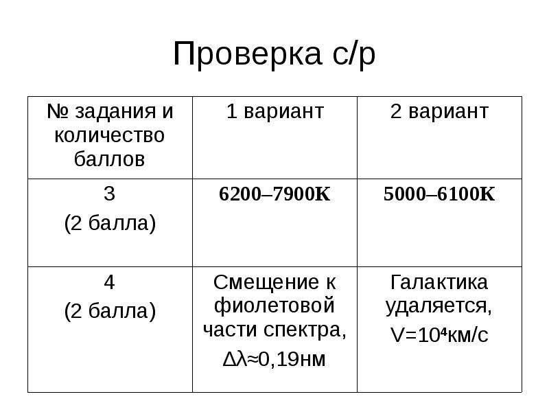Проверка с/р