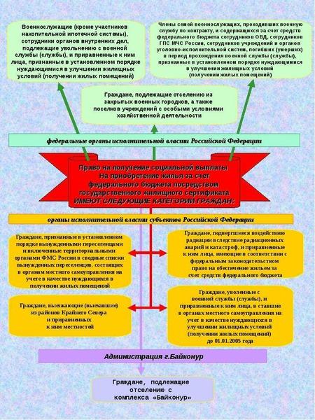 sotsialnaya-zashita-chlenov-semey-voennosluzhashih-poteryavshih-kormiltsa