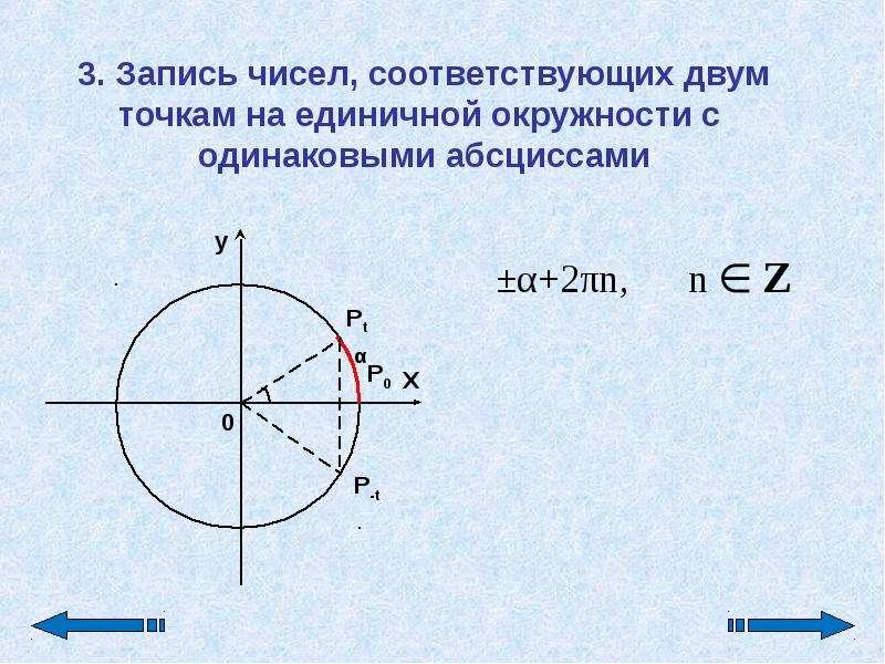 epidemiologiya-prezentatsiya-po-matematike-10-klass-teme-chislovaya-okruzhnost-temu-platezhnie