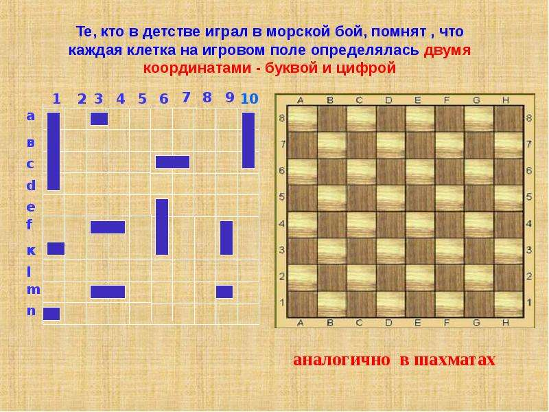 Два Игрока Играют Следующую Игру Координатной Плоскости Стоит Фишка