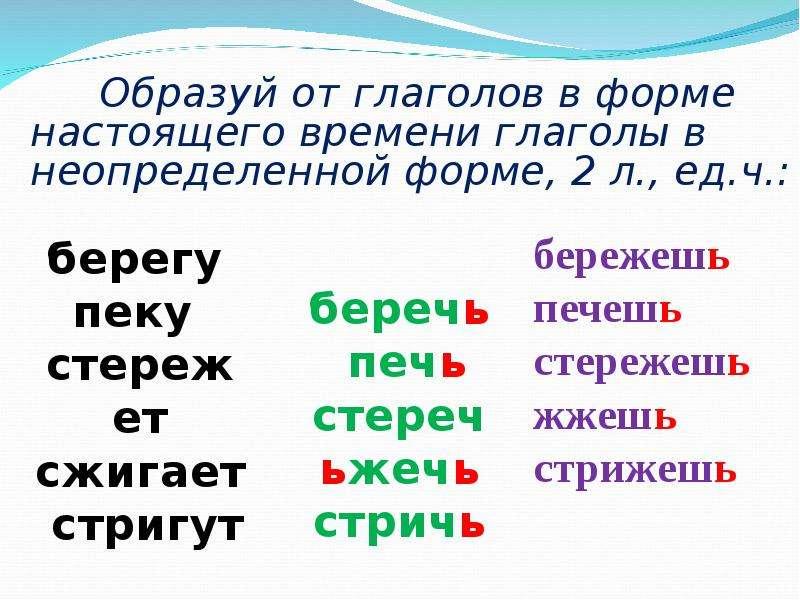 Глаголы С Ь Знаком Официально Деловые Предложения