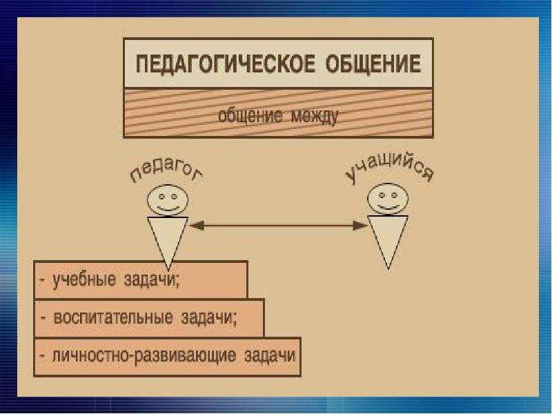 Специфика деятельности преподавателя и нравственные основы отношения к своему труду. Тематический педсовет, слайд 11