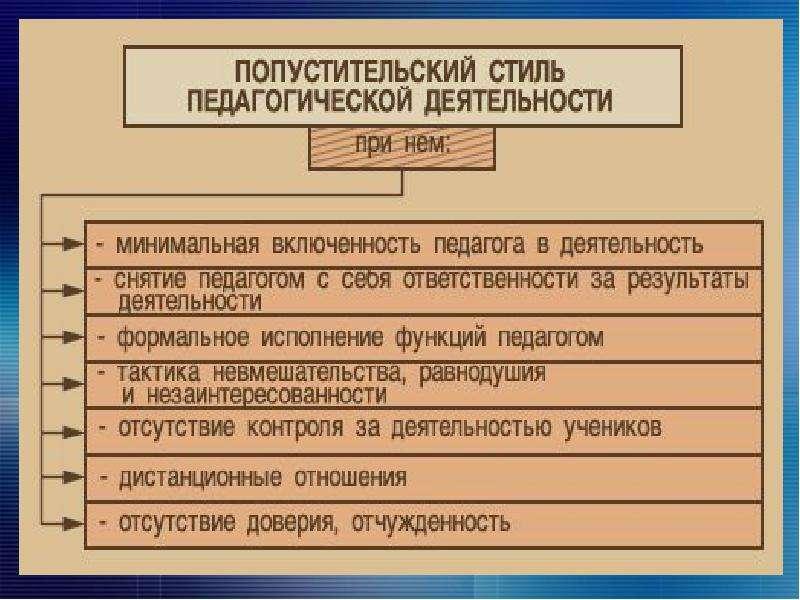 Специфика деятельности преподавателя и нравственные основы отношения к своему труду. Тематический педсовет, слайд 14