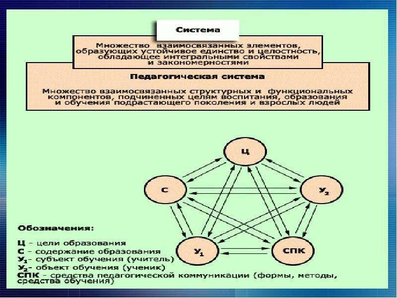 Специфика деятельности преподавателя и нравственные основы отношения к своему труду. Тематический педсовет, слайд 8