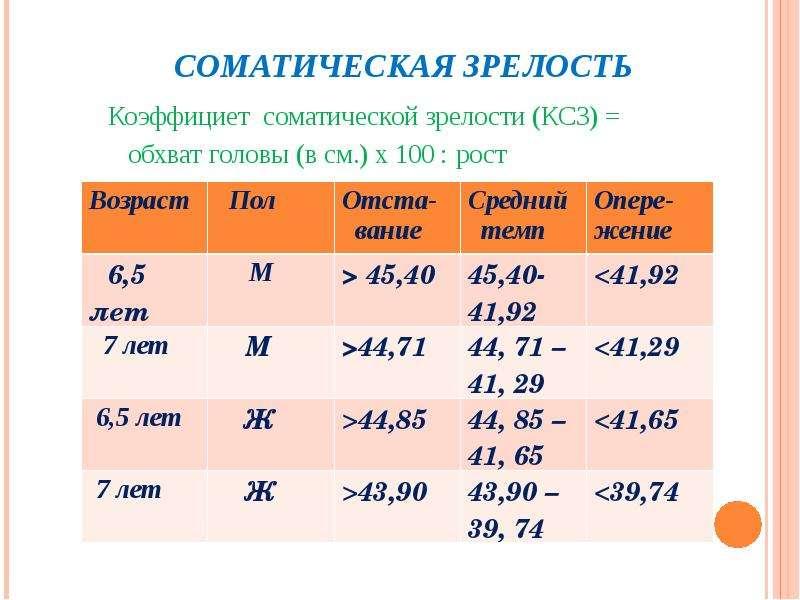 СОМАТИЧЕСКАЯ ЗРЕЛОСТЬ Коэффициет соматической зрелости (КСЗ) = обхват головы (в см. ) х 100 : рост