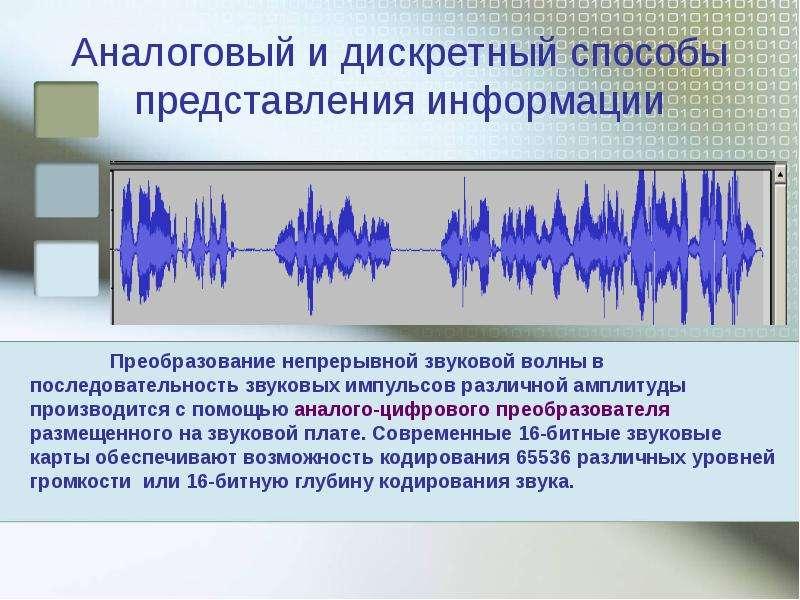 Способы кодирования звука