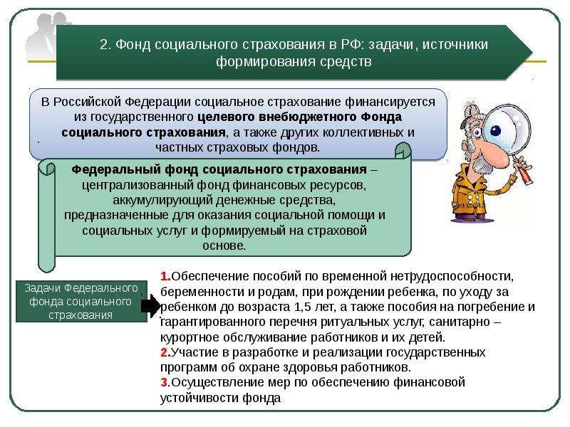 Фонд социального страхования источники