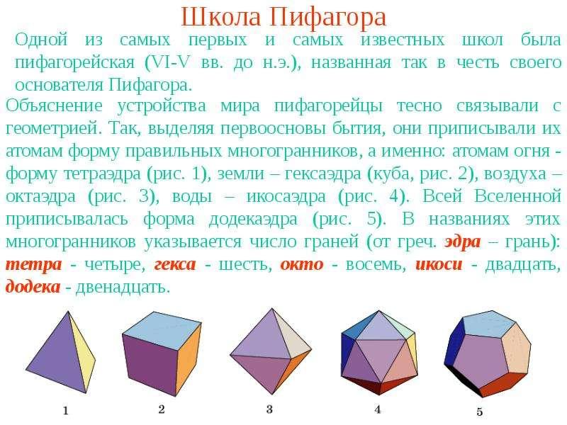 Пифагорейская Школа Шпаргалка