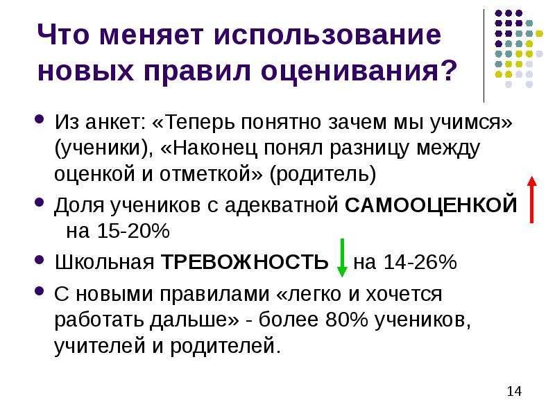 Из анкет: «Теперь понятно зачем мы учимся» (ученики), «Наконец понял разницу между оценкой и отметко