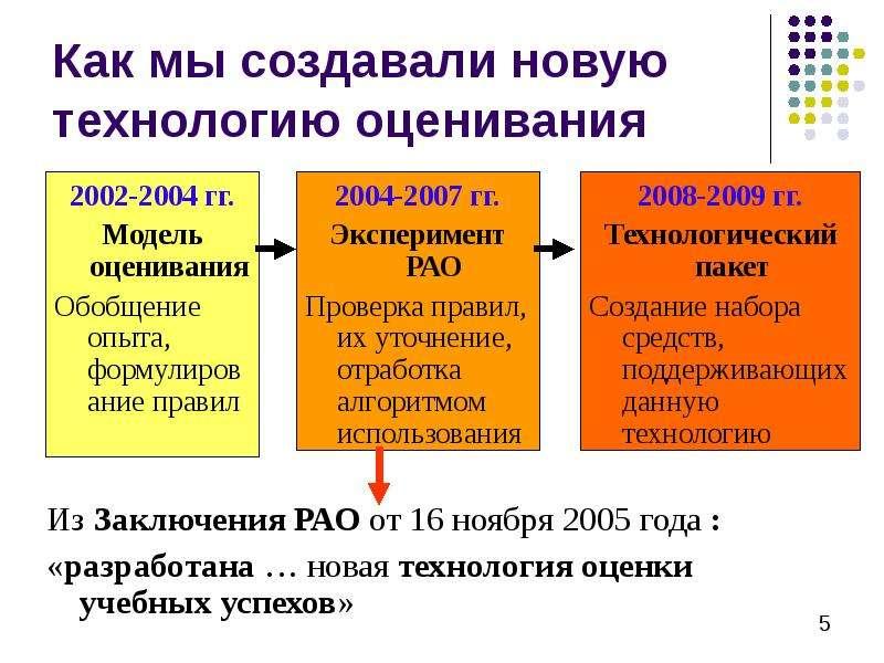 Из Заключения РАО от 16 ноября 2005 года : Из Заключения РАО от 16 ноября 2005 года : «разработана …