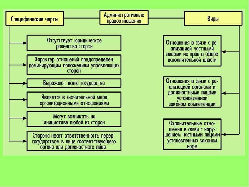 Внесение в РНП - ФАС и Арбитраж, проверки и штрафы - Форум