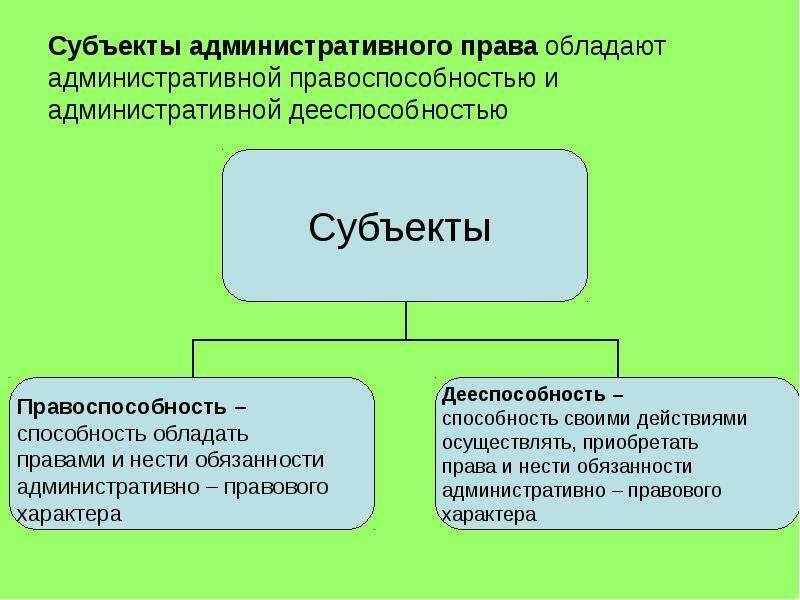 Дебетовые карты с начислением процентов на остаток Банки. ру