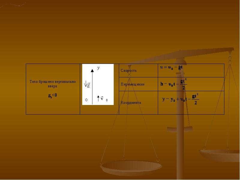 Движение тела, брошенного вертикально вверх, слайд 4