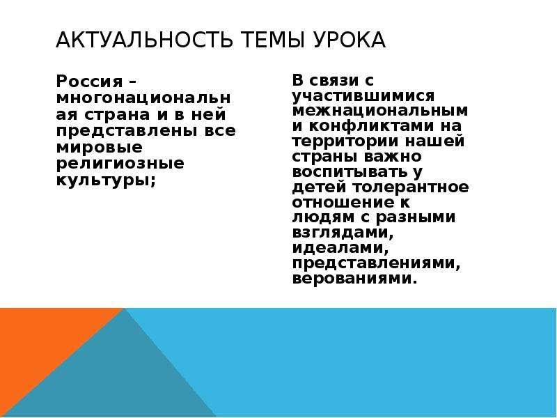 АКТУАЛЬНОСТЬ ТЕМЫ УРОКА Россия – многонациональная страна и в ней представлены все мировые религиозн