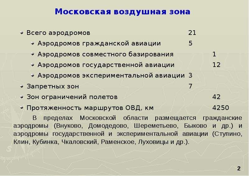 Московская воздушная зона
