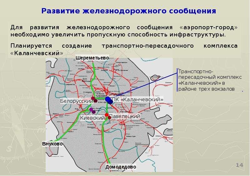Развитие железнодорожного сообщения