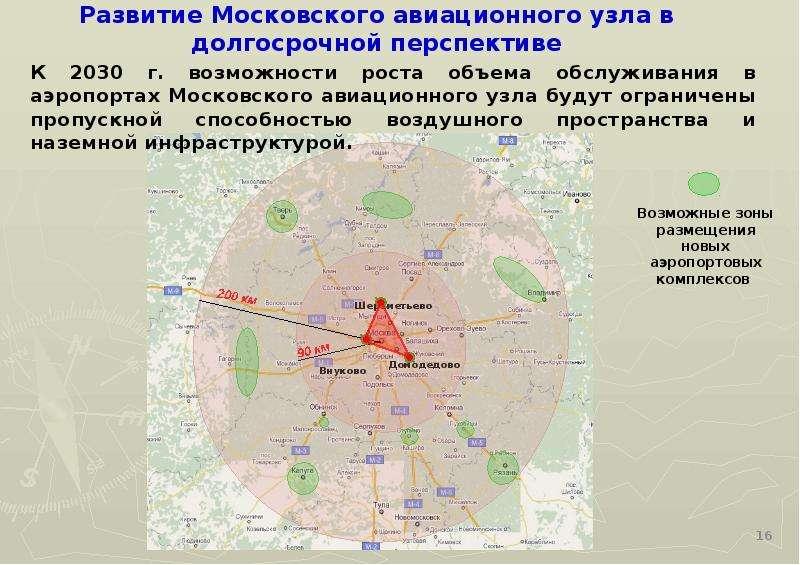 Развитие Московского авиационного узла в долгосрочной перспективе
