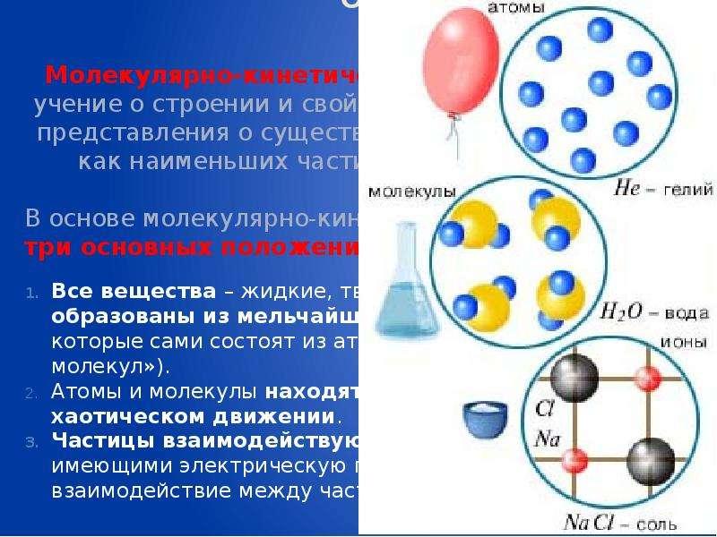 Основные положения МКТ Молекулярно-кинетической теорией называют учение о строении и свойствах вещес