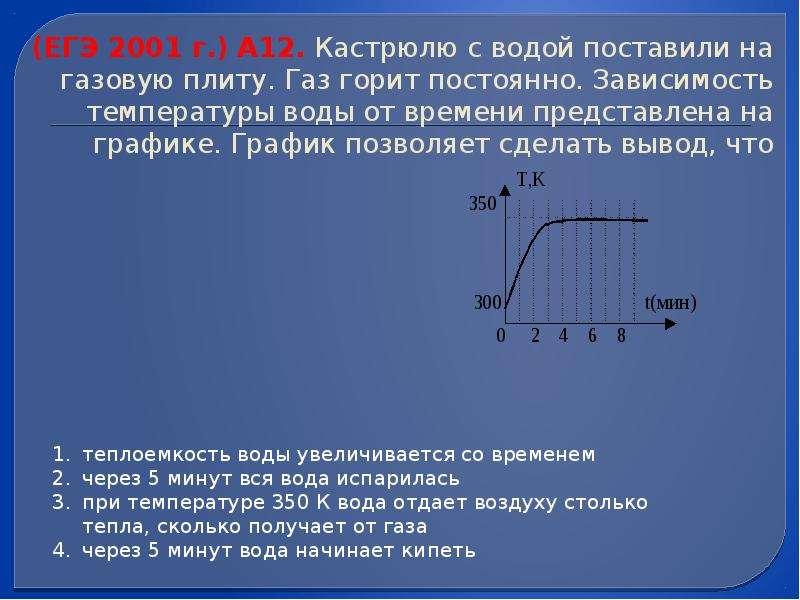 (ЕГЭ 2001 г. ) А12. Кастрюлю с водой поставили на газовую плиту. Газ горит постоянно. Зависимость те