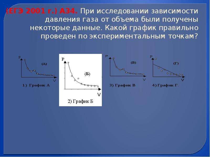 (ЕГЭ 2001 г. ) А34. При исследовании зависимости давления газа от объема были получены некоторые дан