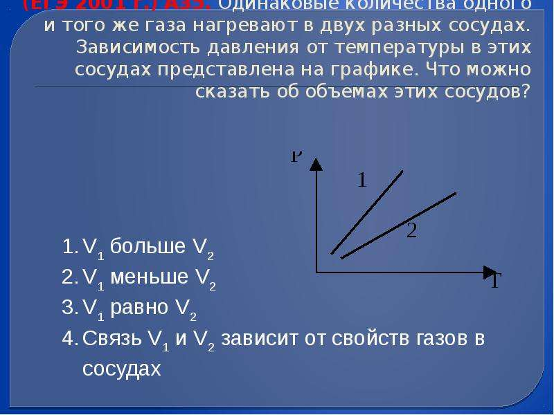 (ЕГЭ 2001 г. ) А35. Одинаковые количества одного и того же газа нагревают в двух разных сосудах. Зав
