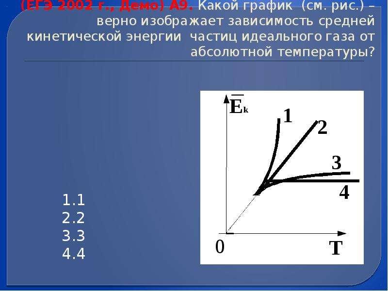 (ЕГЭ 2002 г. , Демо) А9. Какой график (см. рис. ) – верно изображает зависимость средней кинетическо
