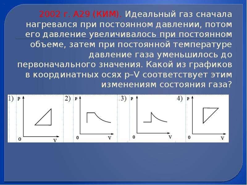 2002 г. А29 (КИМ). Идеальный газ сначала нагревался при постоянном давлении, потом его давление увел